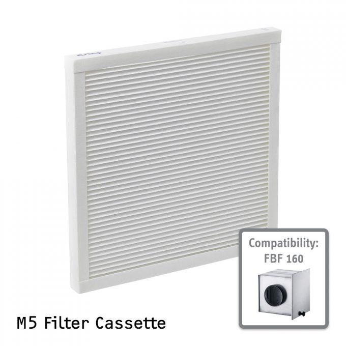 M5 Air Filter for STIEBEL ELTRON FBF 160