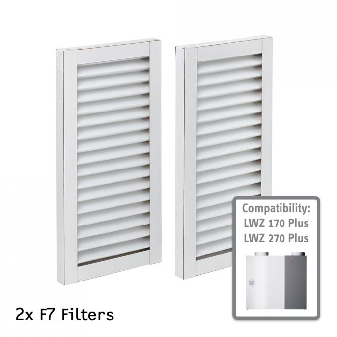 F7 Air Filter for STIEBEL ELTRON LWZ 170 Plus and 270 Plus