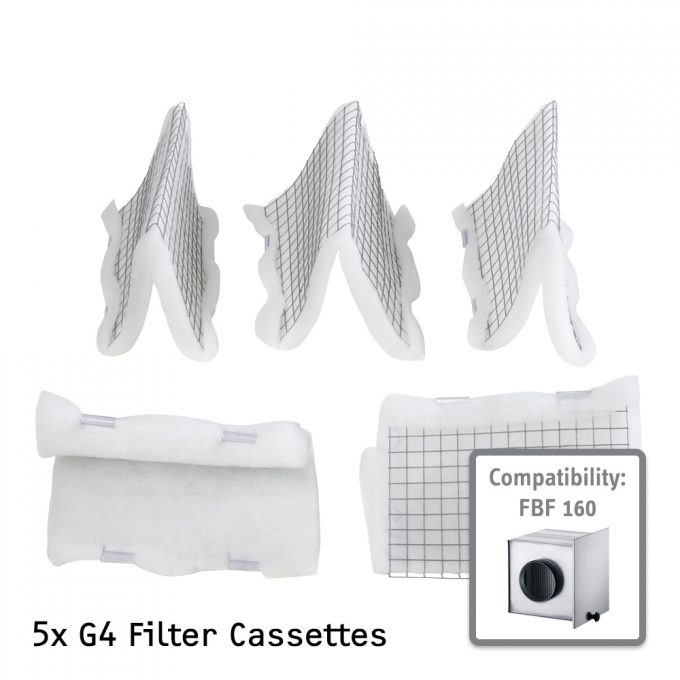 G4 Air Filters for STIEBEL ELTRON FBF 160